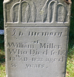 William Miller