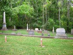 Walker-Sutton Cemetery
