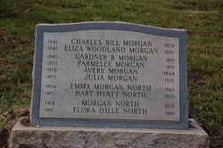 Emma <I>Morgan</I> North