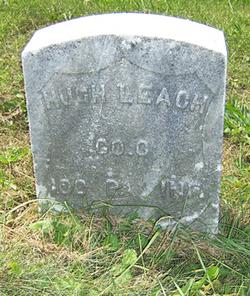 Hugh C. Leach