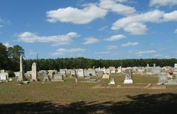 Saint Philip's Lutheran Church Cemetery