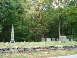 Carpenter Dresser Cemetery