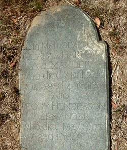 Clarissa Harlow Alexander
