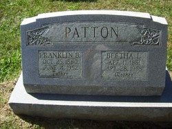 Franklin Baker Patton