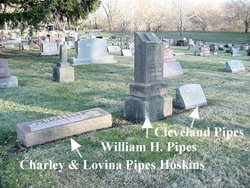 Charley W. Hoskins