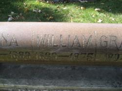 William Hann