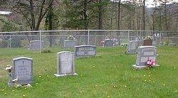 Jones Coopers Cemetery