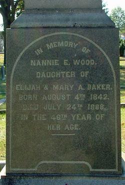 Nannie E. <I>Baker</I> Wood