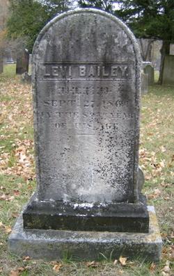 Levi Bailey