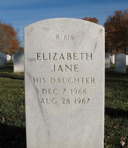 Elizabeth Jane Gartner