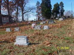 Barnett Ridge Cemetery