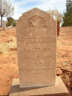 Orphia Graf