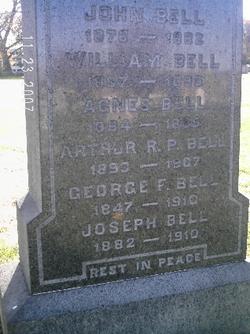 Arthur R.P. Bell