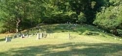Rife Cemetery