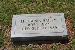 Lieugenia <I>Sutton</I> Bailey