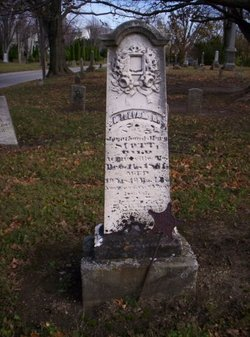 Pvt William R. Scott