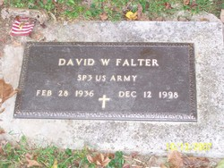 David W Falter