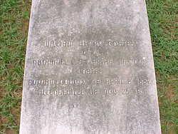 William Henry Coates