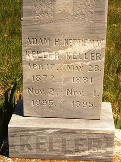 Nettie May Keller