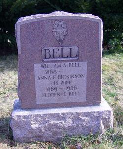 Anna F <I>Dickinson</I> Bell