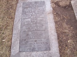 Philip Lafayette Terry