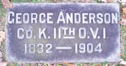 Pvt George Anderson