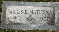 Willis Everett Mathena
