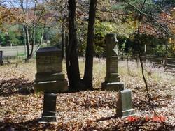 Erwin Family Cemetery
