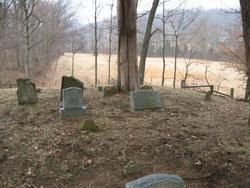 Haskins Cemetery