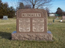 Sarah Jane <I>Midwinter</I> McInally