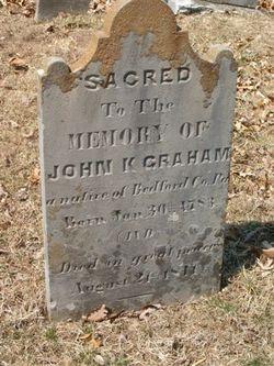 John K Graham