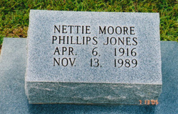 Nettie <I>Moore</I> Jones