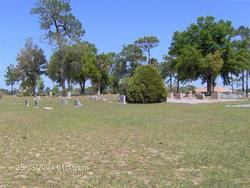 Candler Cemetery