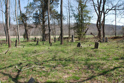 Petty Cemetery