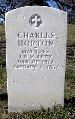 Charles M. Horton