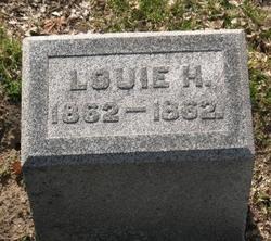 Louie H Holton