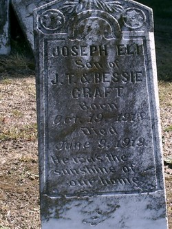 Joseph Eli Craft