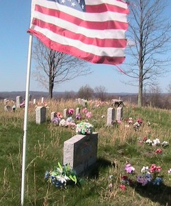 Helton Cemetery