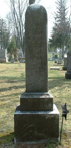 Benjamin Henry Kimball