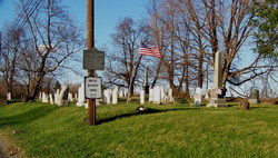 Wantage First Methodist Episcopal Church Cemetery
