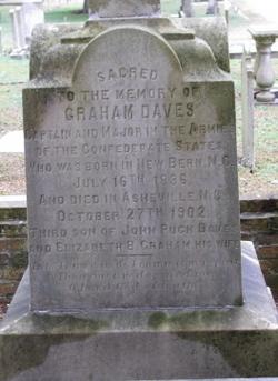 Maj Graham Daves