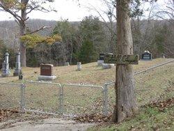 Mitchell Chapel Cemetery