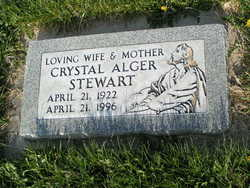 Crystal Bridges <I>Alger</I> Stewart