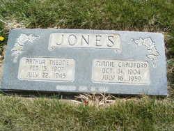 Minnie <I>Crawford</I> Jones