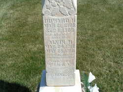 Duward Henry Jones
