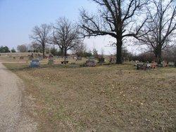 Kilbourne Cemetery