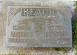 Herbert Charles Beach