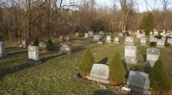 Young Israel-Shaarei Torah Cemetery
