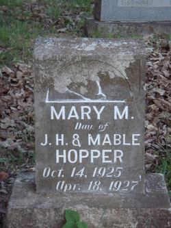 Mary M Hopper