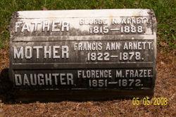 Francis Ann <I>Gilcrease</I> Arnett
